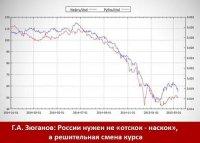 России нужен не «отскок – наскок», а решительная смена курса