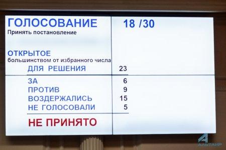 «Давайте уважать избирателей!» Но фракция «Единой России» уважает только себя и свои решения